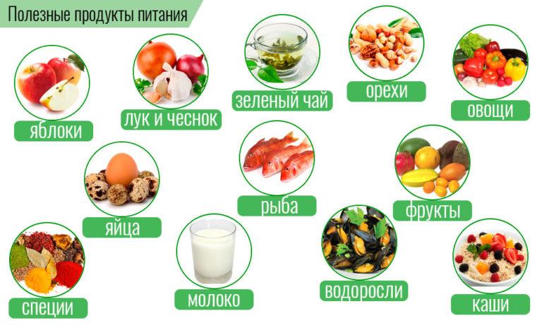 Какие продукты полезны для диеты